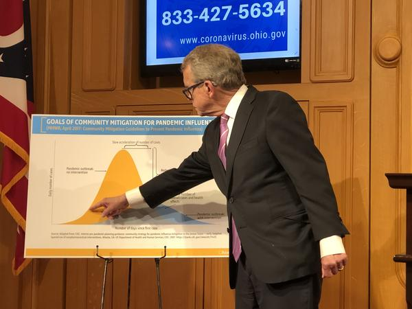 Gov. Mike DeWine points to chart that demonstrates the potential increase in coronavirus cases.