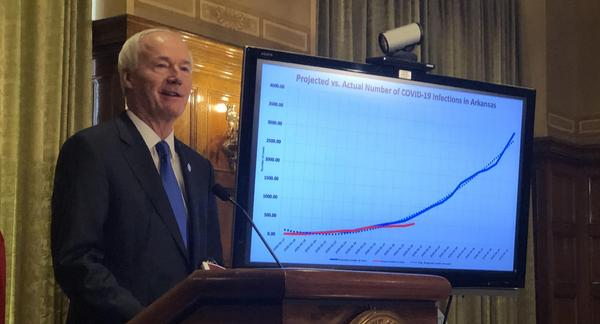 Gov. Asa Hutchinson speaks to reporters at the State Capitol alongside a graph showing both real and projected coronavirus cases in Arkansas.