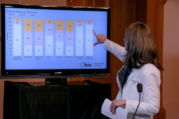 Dr. Amy Acton points to a graph on a chart showing Ohio's levels of most needed medical equipment, such as masks, gowns and thermometers at a press conference on March 30, 2020.
