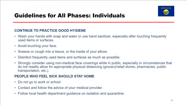 COVID-19 guidelines for all phases of Montana's reopening.