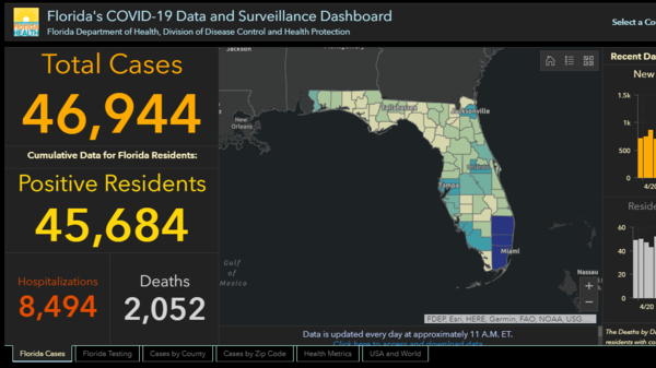Florida's COVID-19 dashboard, here in a snapshot Tuesday, has won praise from researchers for its accessibility and details.