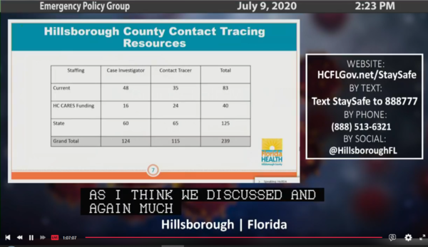 Chart showing Hillsborough's current staffing for contact tracing