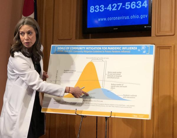 Dr. Amy Acton, Ohio Department of Health, pointing at chart forecasting the potential spread of COVID-19