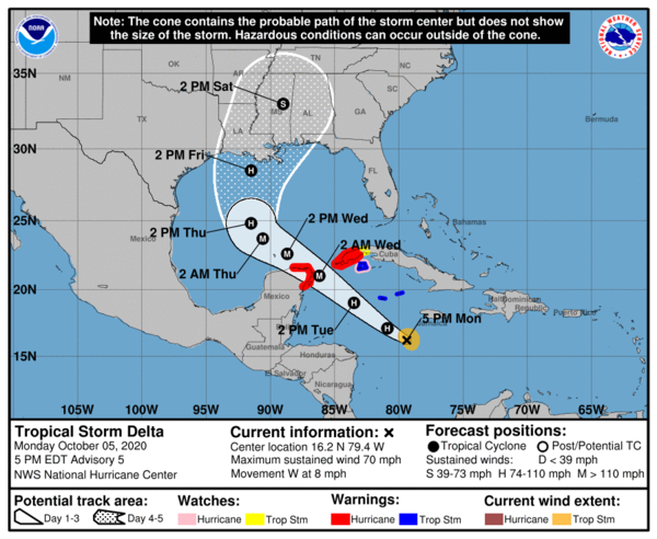 Tropical Storm Delta is expected to become a major hurricane as it enters the Gulf of Mexico mid-week, before weakening slightly as it approaches landfall.