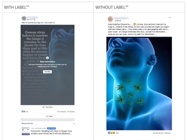 Facebook labels posts that its fact-checkers have found false, as in the screenshot on the left. On the right, a similar post had no label applied.