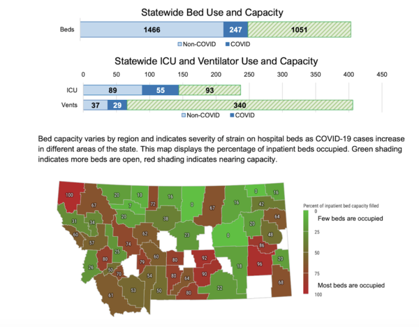 Data from the Montana state health department show half of the state's counties report half of their inpatient hospital beds are occupied as of Oct. 8, 2020, strained by COVID-19 patients.