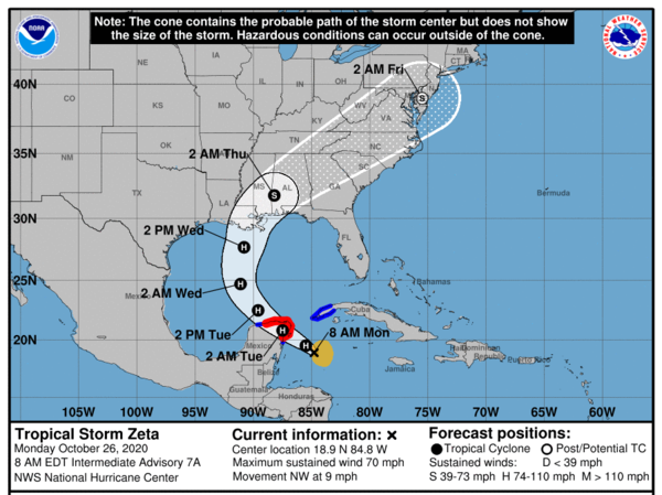 Tropical Storm Zeta is poised to develop into a hurricane and is expected approach the Gulf Coast on Wednesday.