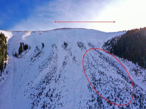 This photo from the Colorado Avalanche Information Center shows an area west of Silverton where two backcountry skiers were killed in an avalanche Saturday. The red circle indicates were the skiers were found. The red horizontal line indicates the extent of the avalanche crown.