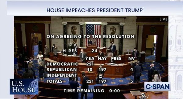 The House voted to impeach President Donald Trump for a second time Jan. 13, 2021.
