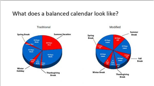 Pps Calendar 2021-22 Air Conditioning Upgrades Delay Proposed Rollout of PPS 'Balanced