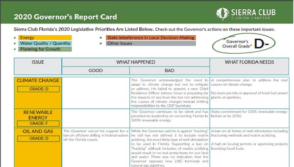 A portion of Governor Ron DeSantis' Sierra Club Florida Report Card
