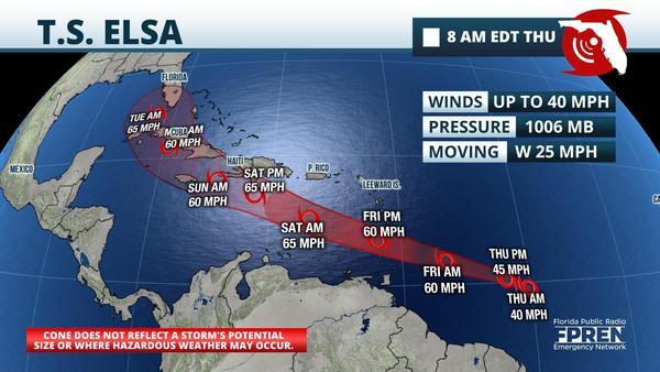 NHC forecast track for Tropical Storm Elsa