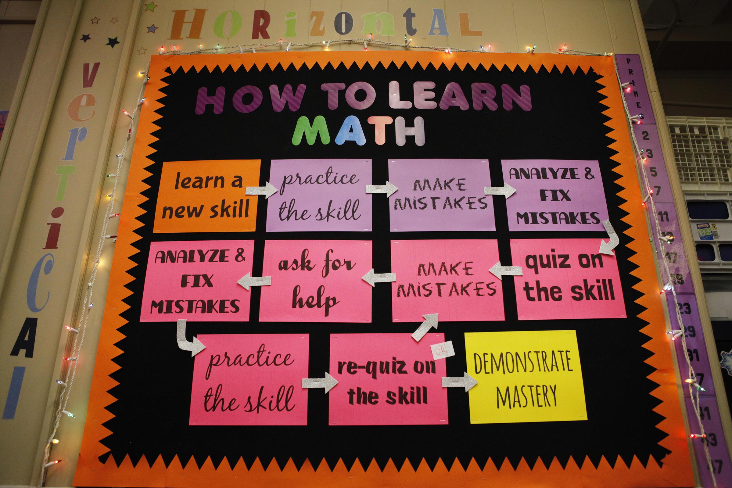 Classroom Decorations For Math Teachers Flisol Home
