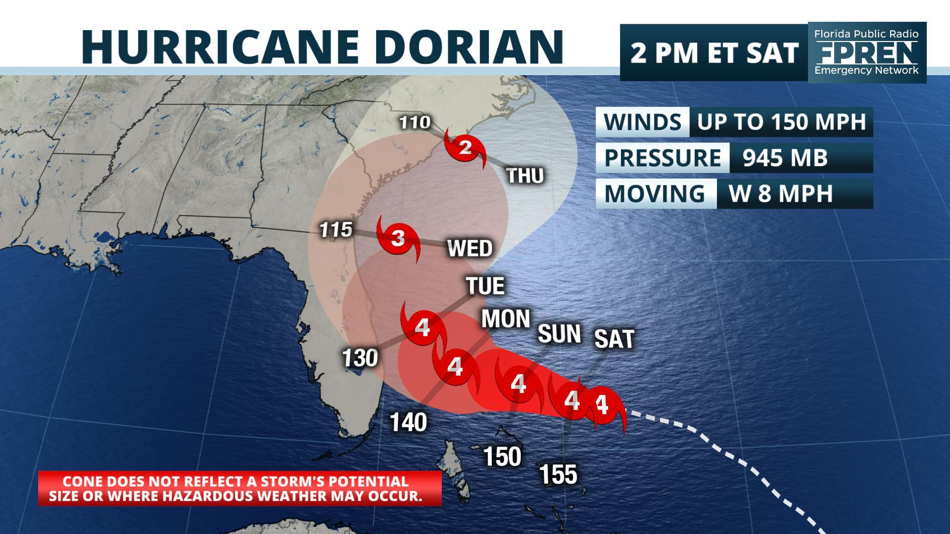 Dorian closes in on Bahamas as unsafe Category 5 storm