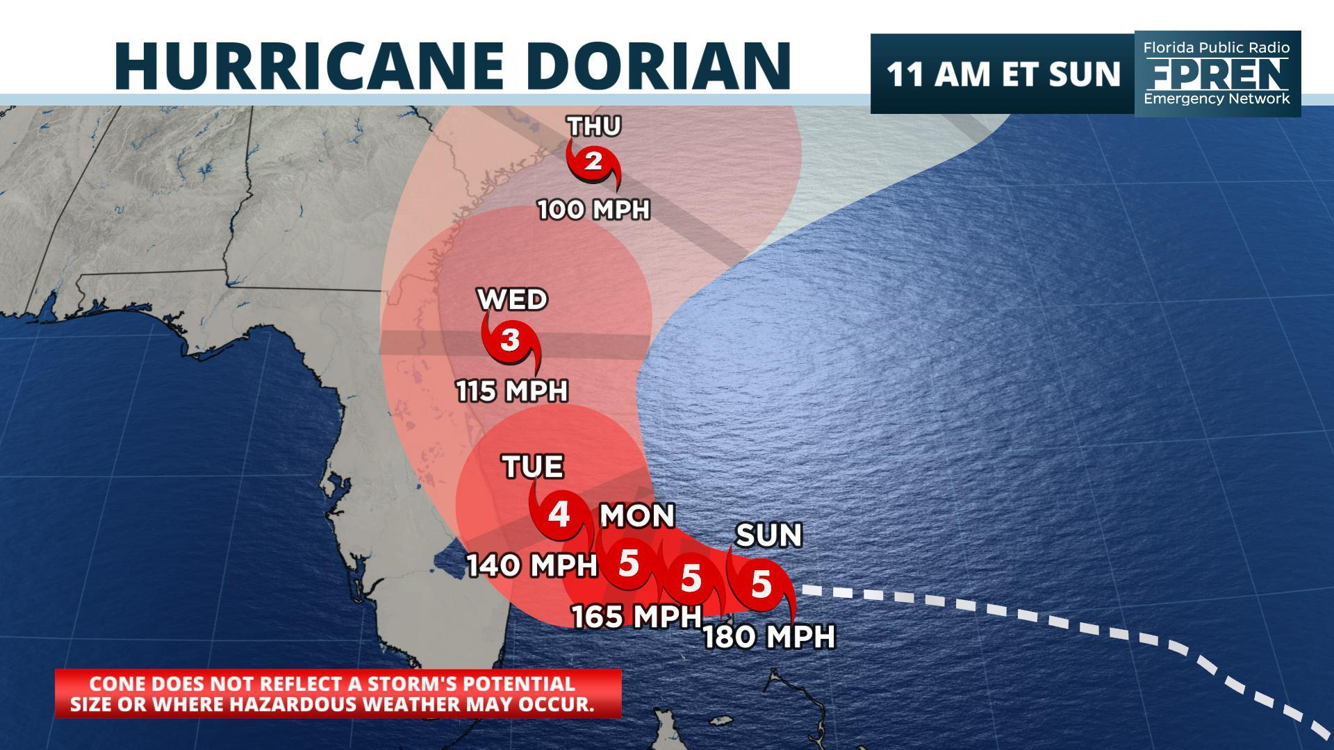 where is the hurricane dorian now