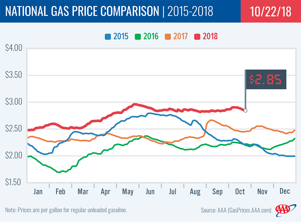 Aaa Reports Illinois Gas Prices Higher Than Last Year