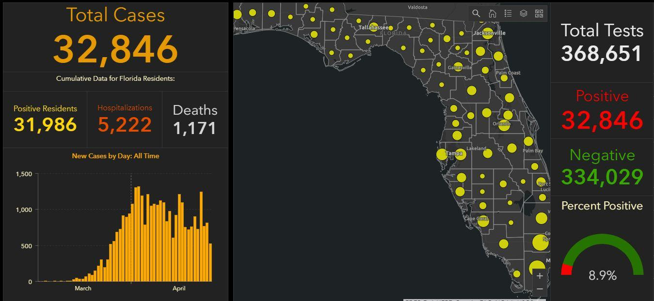 Florida Records Its Deadliest Day Yet From Covid 19 Wjct News