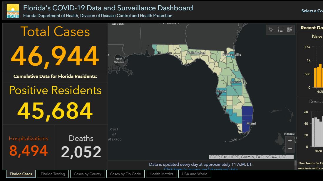 Florida, Georgia Accused of Manipulating Data on Coronavirus Outbreaks