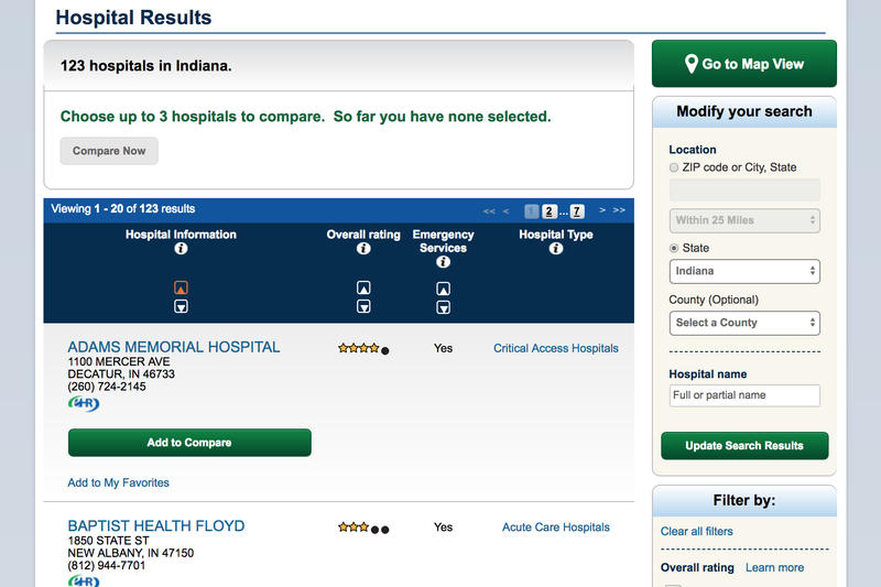 Hospital results at the federal government's Hospital Compare rating site. (Screenshot medicare.gov/hospitalcompare)