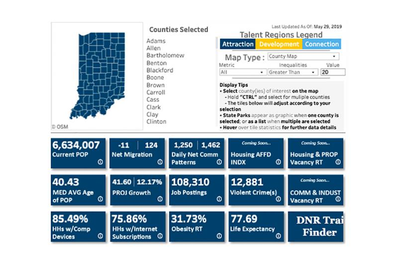 The data visualization tool released by the Indiana Office of Career Connections and Talent. (Screenshot 21st Century Talent Regions)