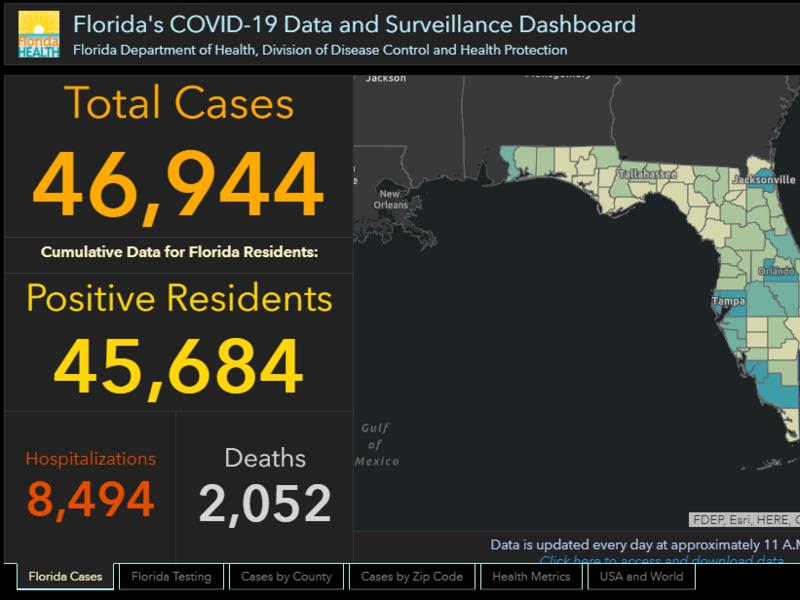 A snapshot of Florida's COVID-19 dashboard on Tuesday, May 19, 2020.