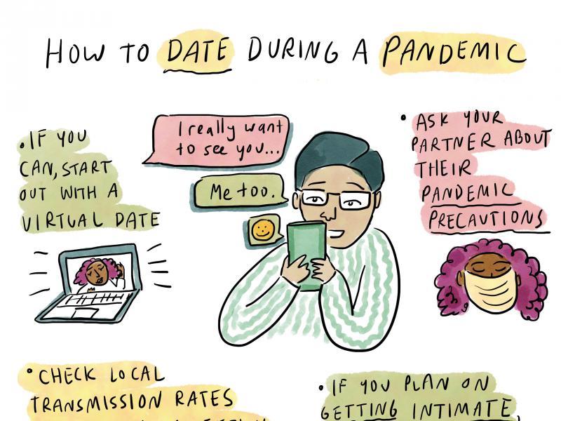unique dating ideas