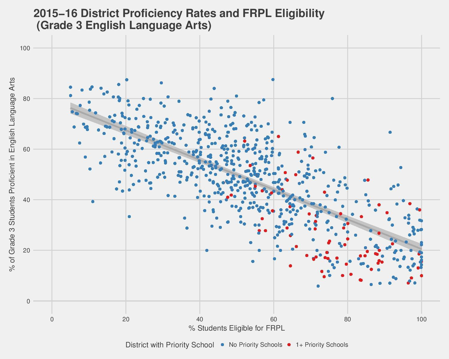 Falling Into Achievement Gap >> If You Want To Close The Achievement Gap You Can T Ignore Poverty