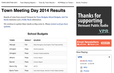 How We Built A Responsive Election Results Page In 10