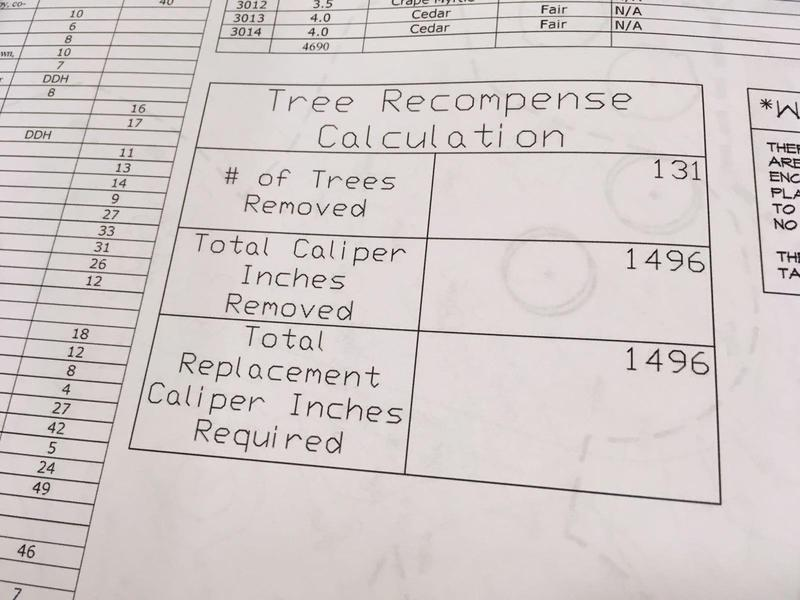 The current site plan calls for 131 trees to be removed based on how wide the trees were.