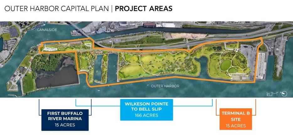 $125 million Outer Harbor plan gets high marks | WBFO