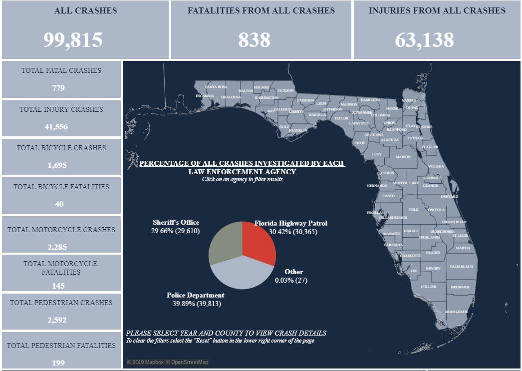 New Records Portal Shows Auto Crash Data For All Florida
