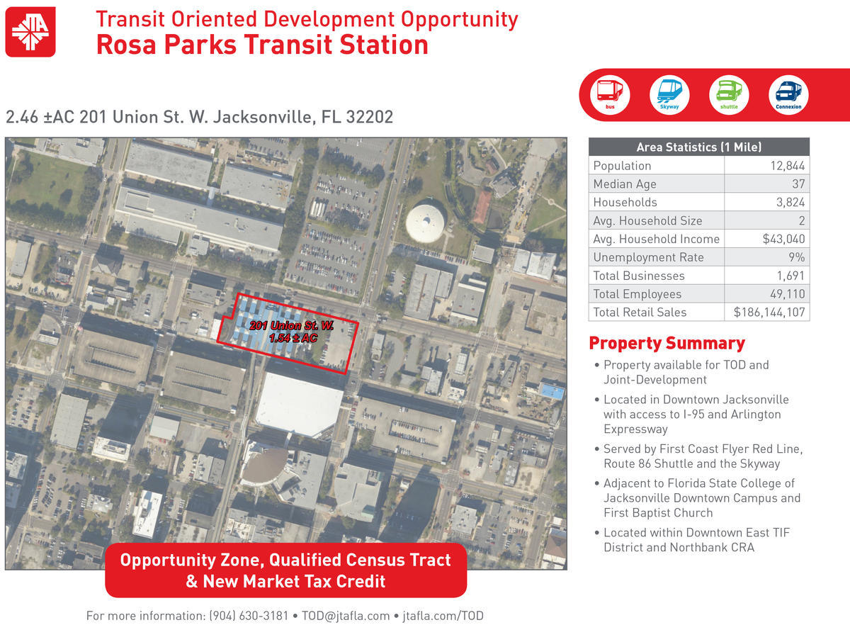 Existing Garages, Skyway May Help Market First Baptist Land ...