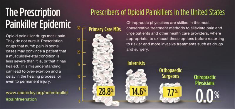 illustration of pain prescription sources