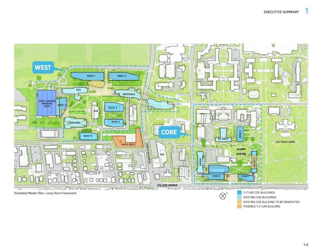 Penn State Moving Ahead With Plans For West Campus Starting ...
