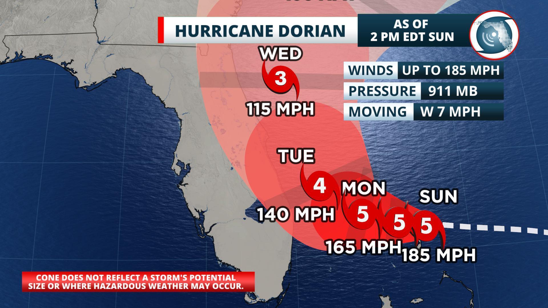 Hurricane Dorian 2PM Update Treasure Coast under a Hurricane