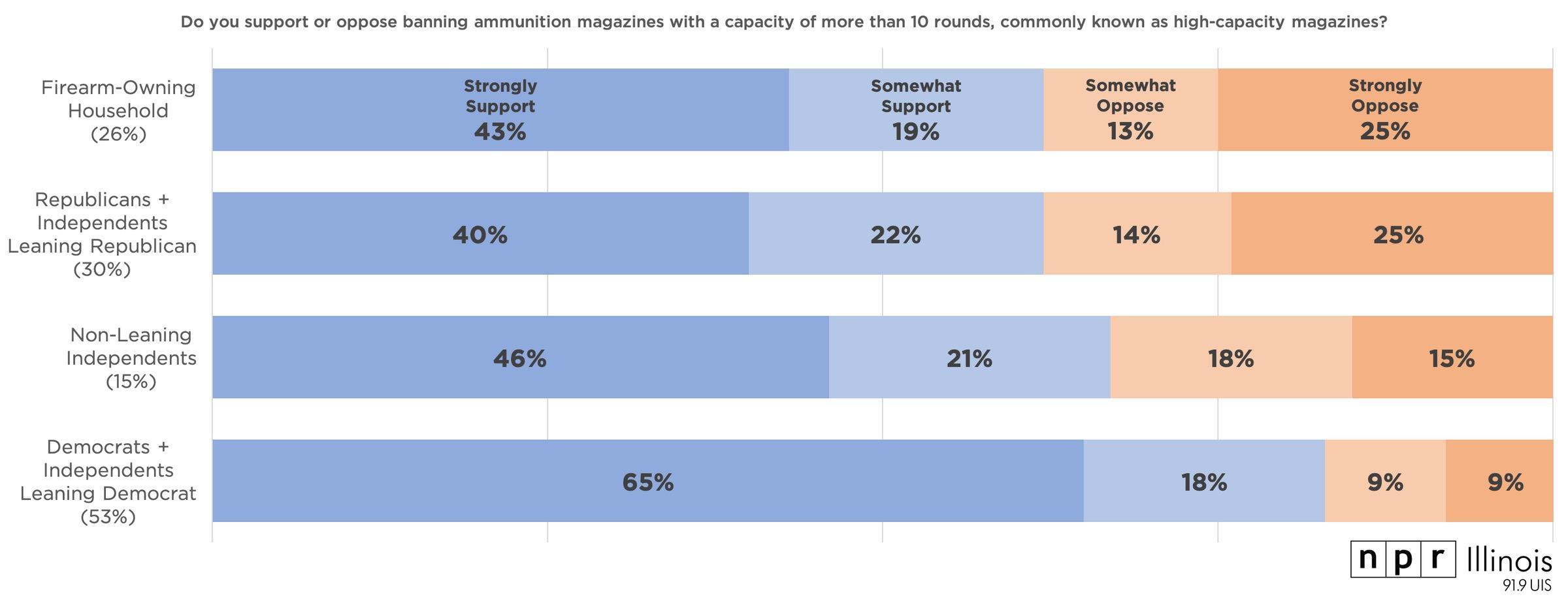 2019-10-13-survey-guns-magazines_2.jpg