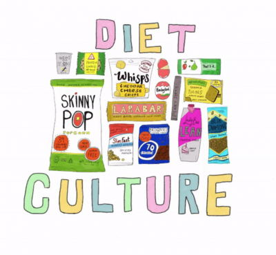 history of the anti diet movement