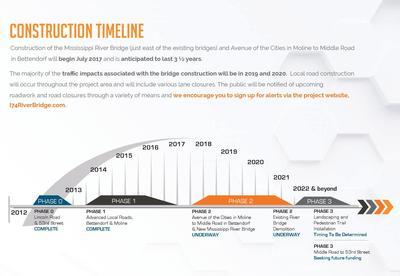 I-74 Bridge Project Will Affect Moline Traffic Soon   WVIK