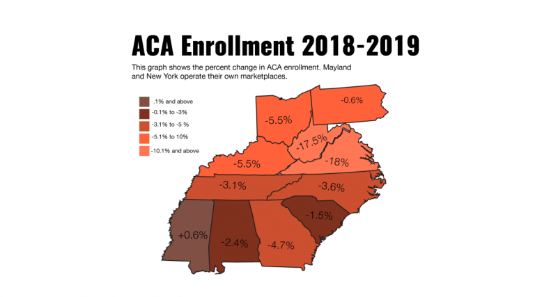 Why Fewer Appalachians Signed Up for Affordable Care Act Coverage in